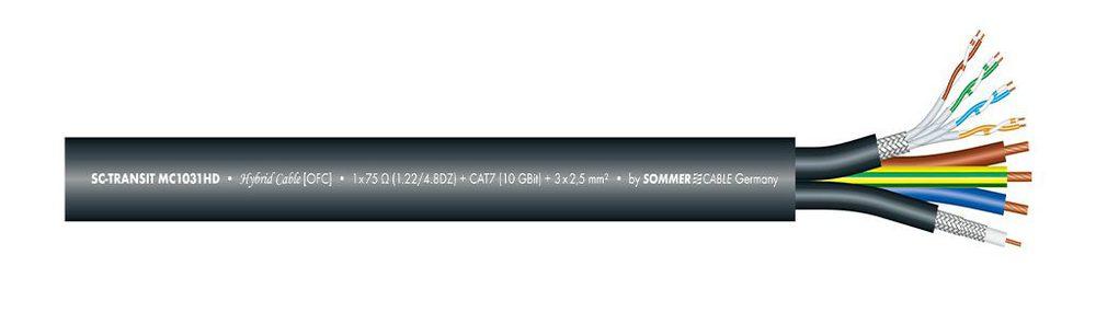 Transit MC 1031 von Sommer Cable