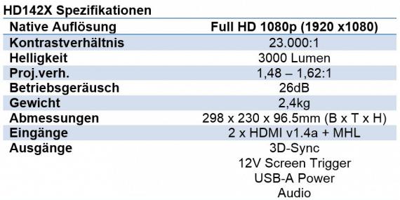 HD142X Spezifikationen