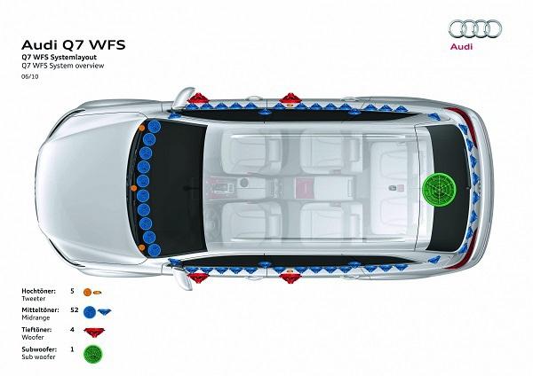 Audi Sound Concept