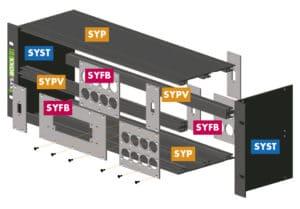 Sysboxx