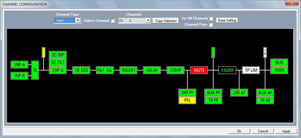 True Peak Limiter Channel Configuration
