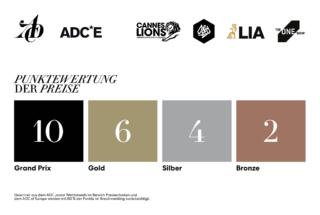ADC_Kreativranking_Punktewertung