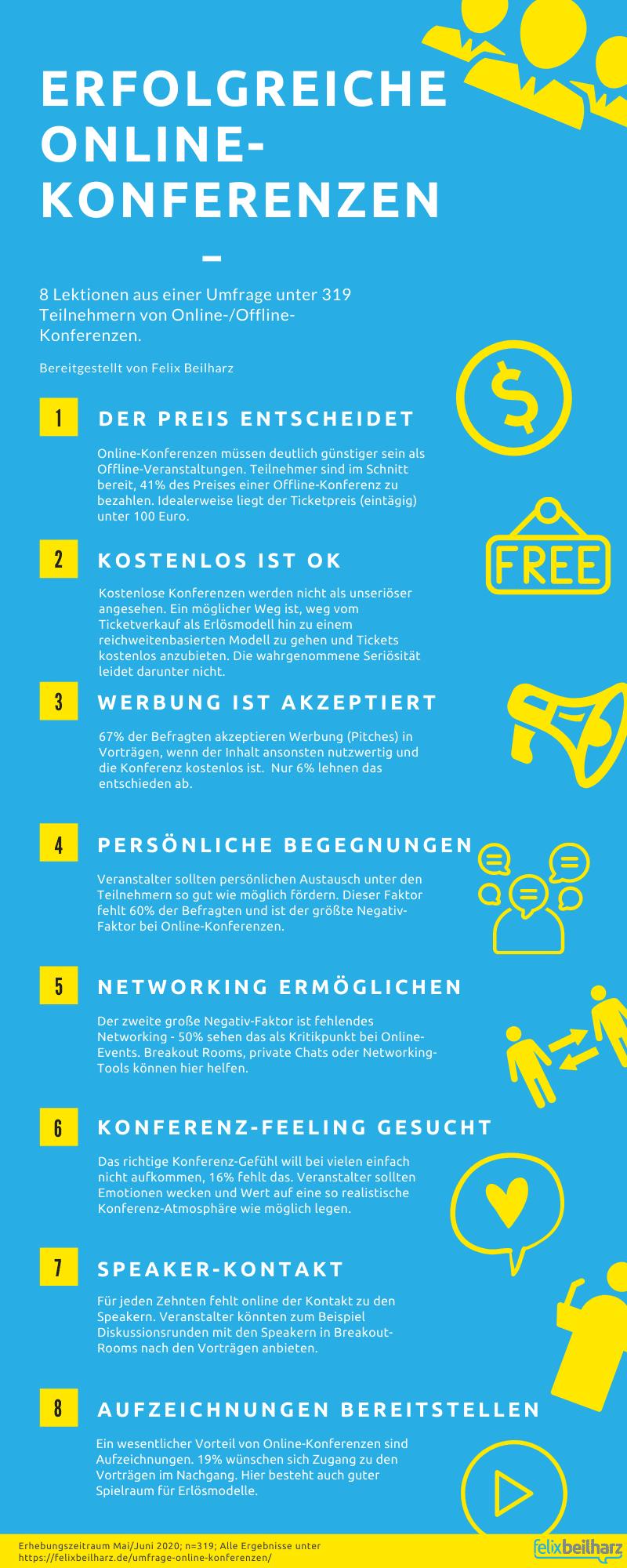 infografik-online-konferenzen