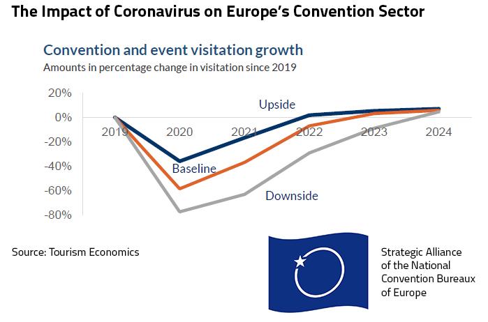 Impact_of_Coronavirus_sector