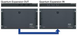 Quantum Expansion Karten