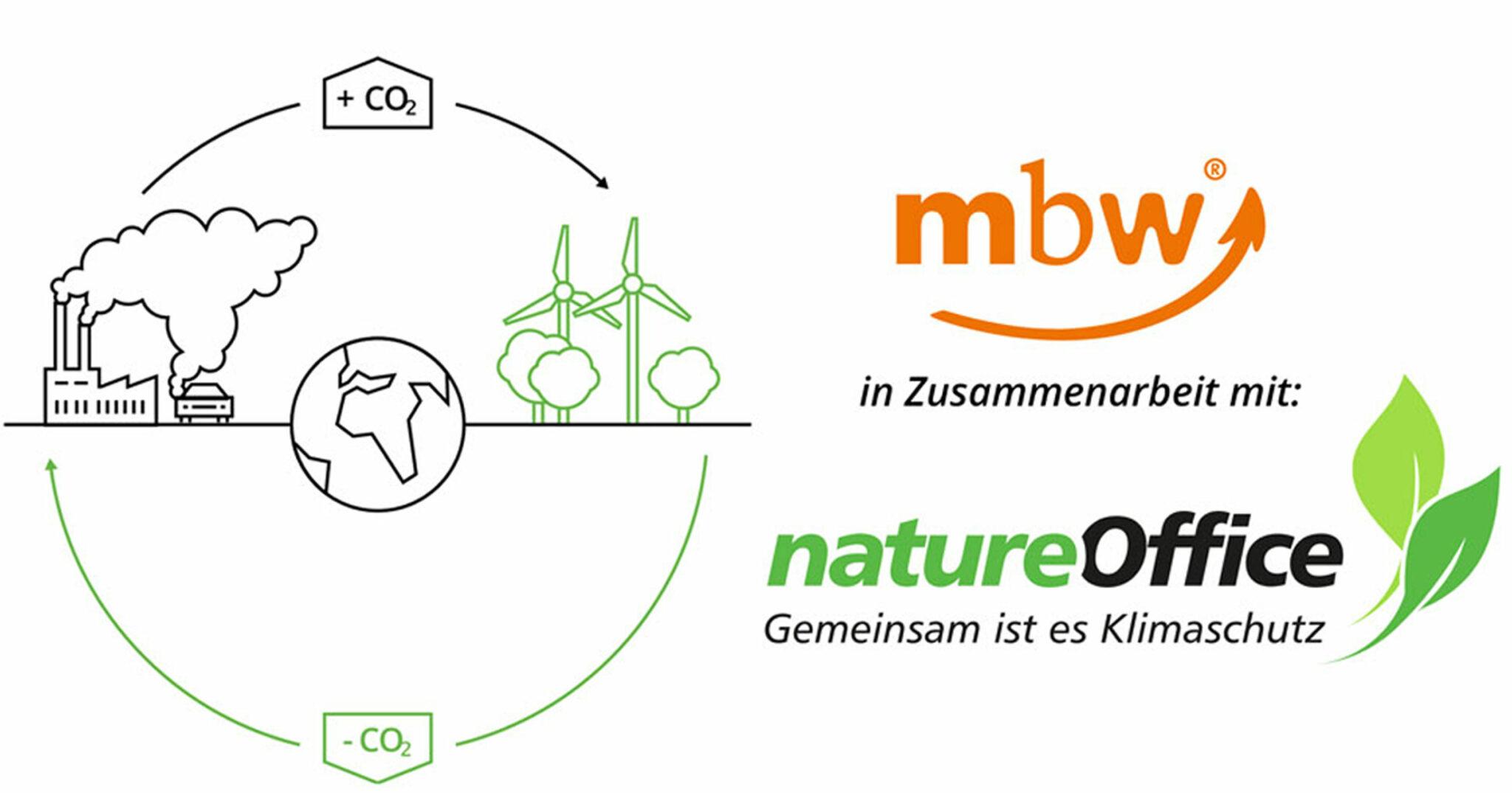 mbw klimaneutral